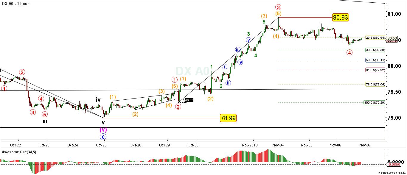 DX-A0-Primary-Analysis-Nov-06-1939-PM-1-hour
