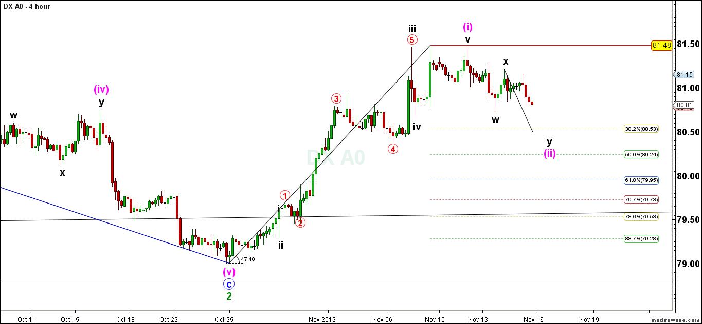 DX-A0-Primary-Analysis-Nov-16-0939-AM-4-hour