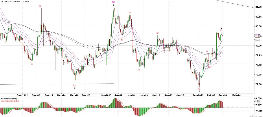 DX-F-Primary-Analysis-Feb-10-2003-PM-4-hour-1024x459