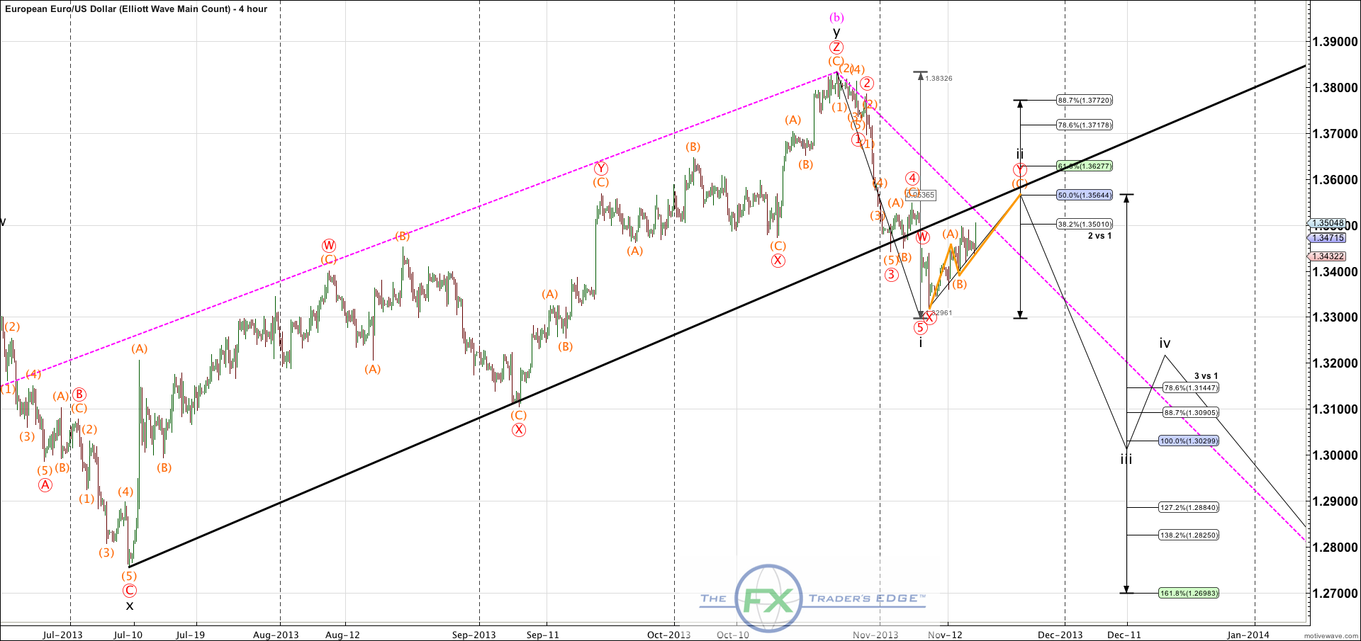 EURUSD-Elliott-Wave-Main-Count-Nov-16-0941-AM-4-hour