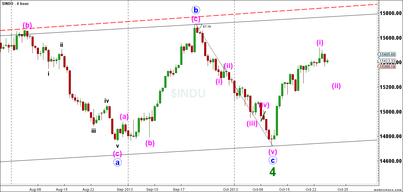 INDU-Primary-Analysis-Oct-23-2336-PM-4-hour.pngnNOnwvy