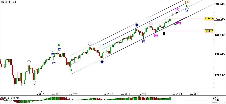 SPX-Primary-Analysis-Nov-16-0731-AM-1-week