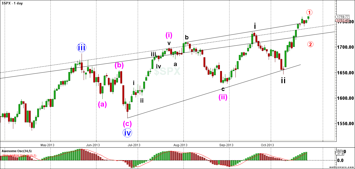 SPX-Primary-Analysis-Oct-25-1931-PM-1-day (1)