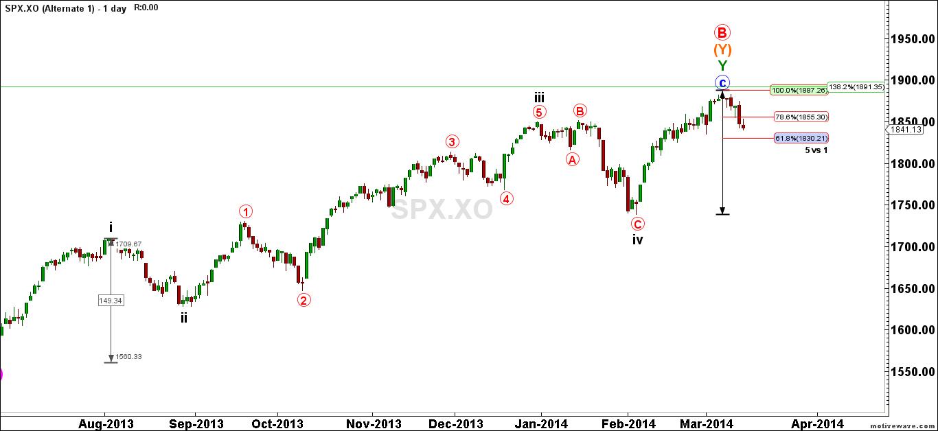 SPX.XO-Alternate-1-Mar-15-1833-PM-1-day