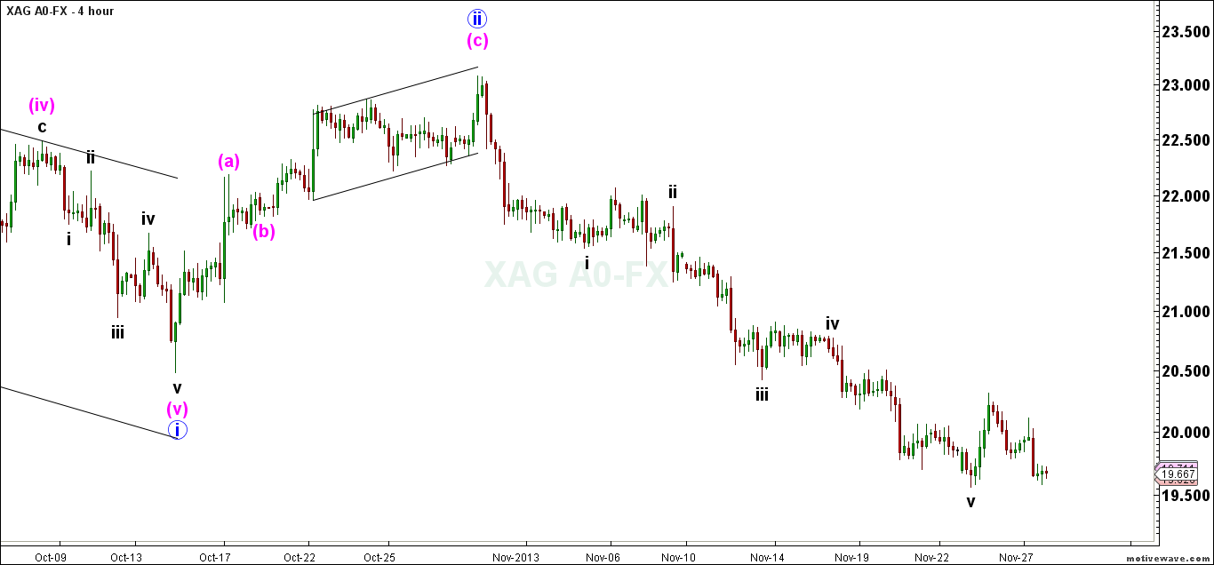 XAG-A0-FX-Primary-Analysis-Nov-27-2334-PM-4-hour