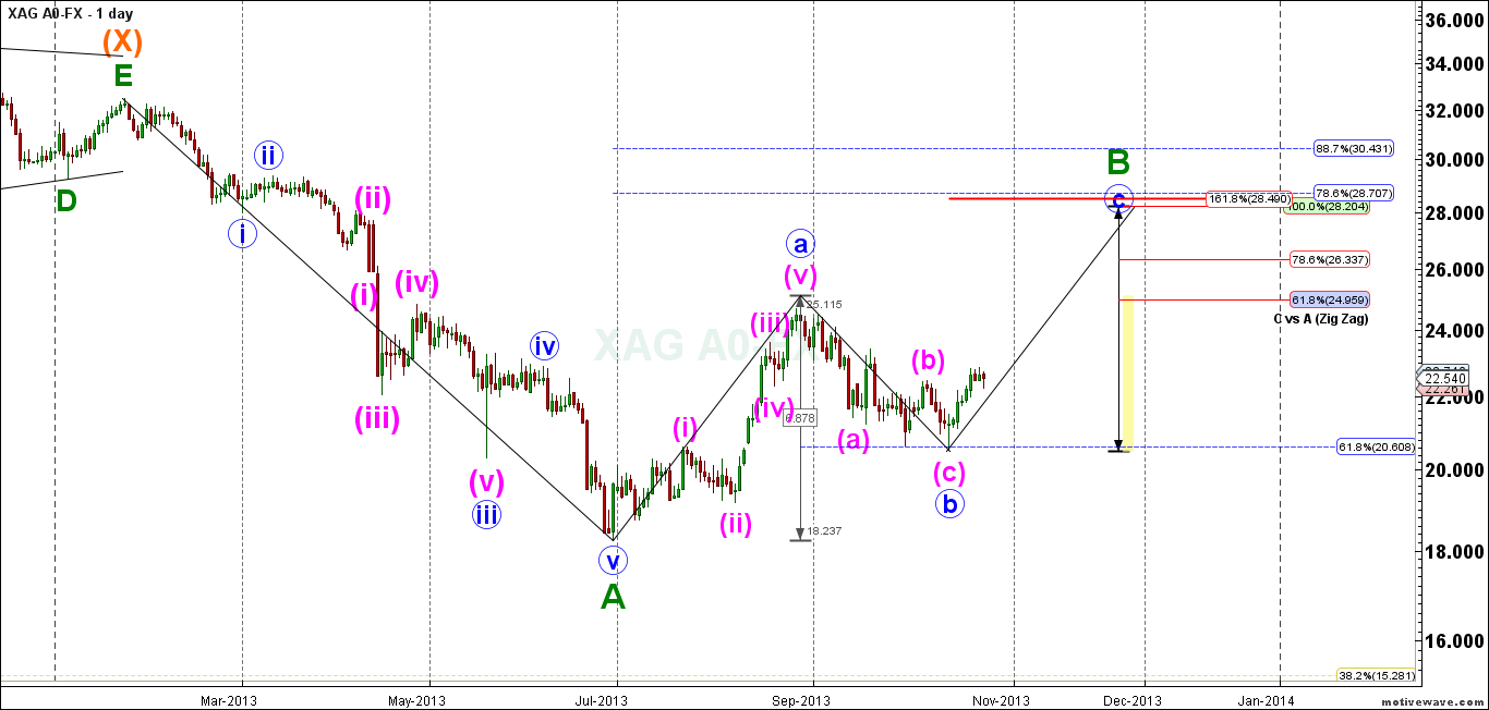 XAG-A0-FX-Primary-Analysis-Oct-25-1947-PM-1-day