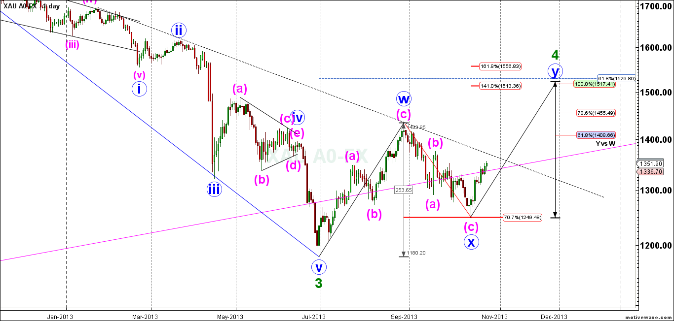 XAU-A0-FX-Primary-Analysis-Oct-25-1951-PM-1-day